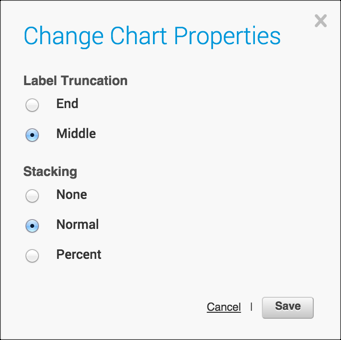 Change properties